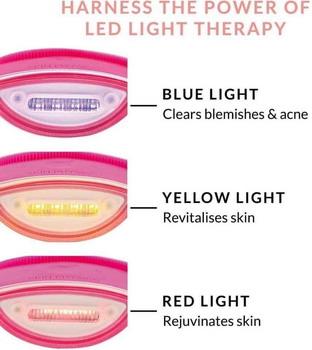 Các chế độ ánh sáng LED máy rửa mặt dermasonic skin physics của máy