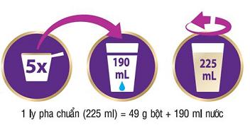 Cách pha sữa Pediasure Úc đúng chuẩn