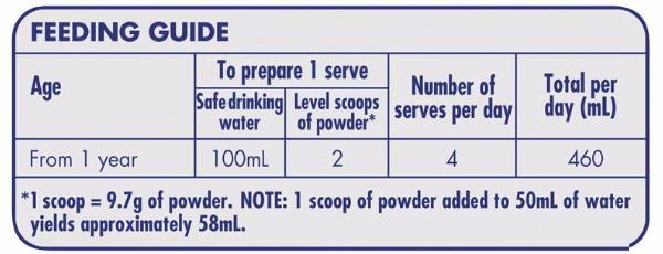 Cách pha sữa Aptamil Úc đúng chuẩn