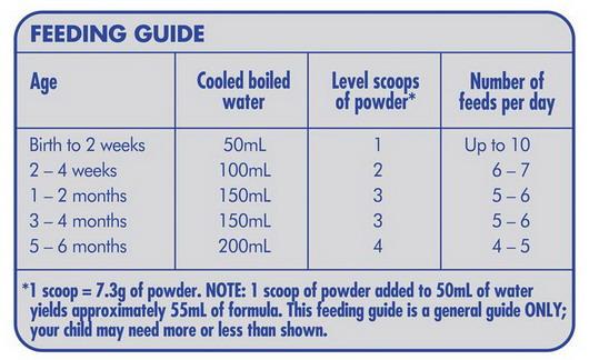 Cách pha sữa aptamil úc số 1