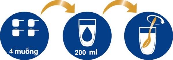 Công thức pha sữa Aptamil Úc