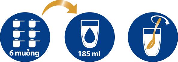 Công thức pha sữa Ensure Úc đúng chuẩn