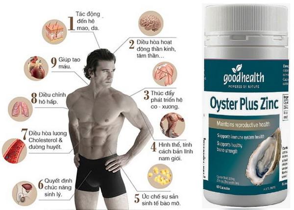 Những lợi ích với sức khỏe nam giới do tinh chất hàu oyster plus goodhealth mang lại
