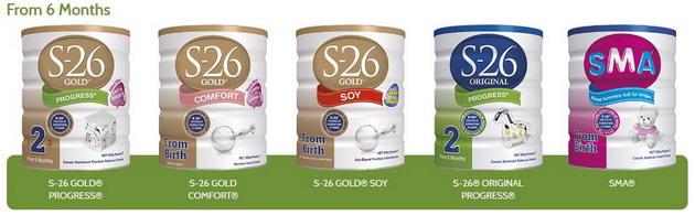 Các sản phẩm sữa S26 cho bé từ 6 tháng tuổi (Hiện tại ở Việt Nam chủ yếu dùng S26 Gold Progress)