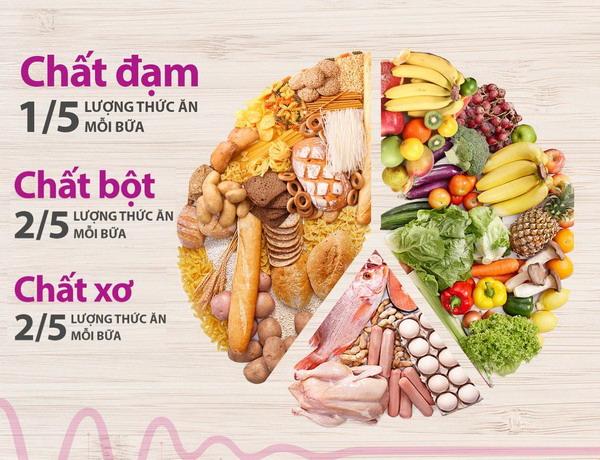 Khẩu phần ăn hợp lí cho người tiểu đường