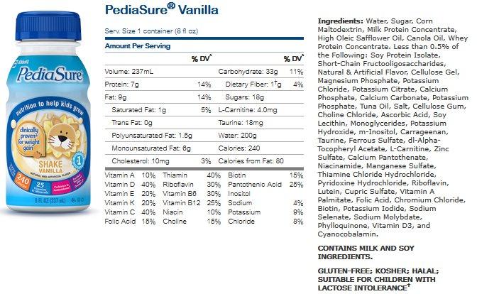 Thành phần dinh dưỡng trong sữa PediaSure nước - Mỹ (hộp nhựa)