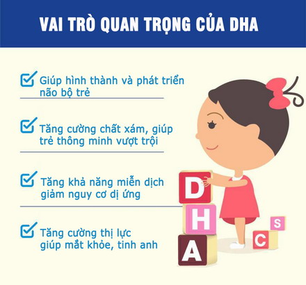 Vai trò của DHA trong sự phát triển của trẻ
